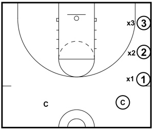 3 on 3 Sprint to Help Closeouts