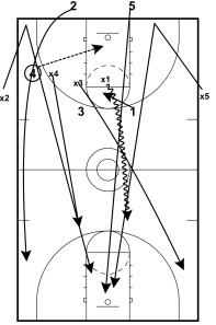 LOGALBO Mustang Drill 002