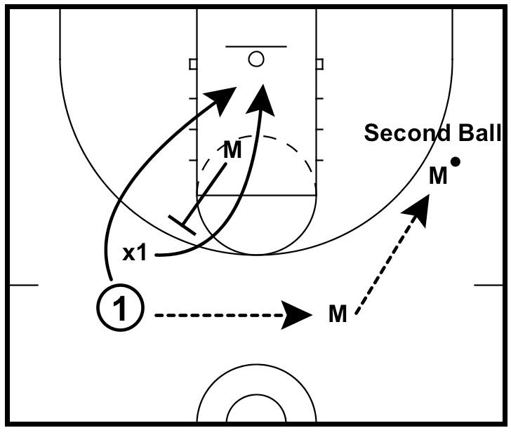 2 ball jumps vs  screens