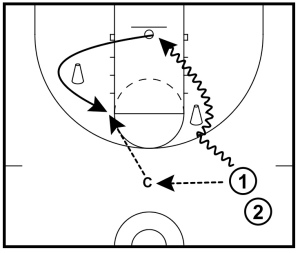Celtic Two Ball Series