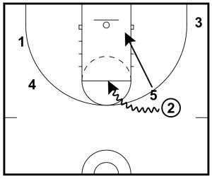 Lithuania Horns Set 003